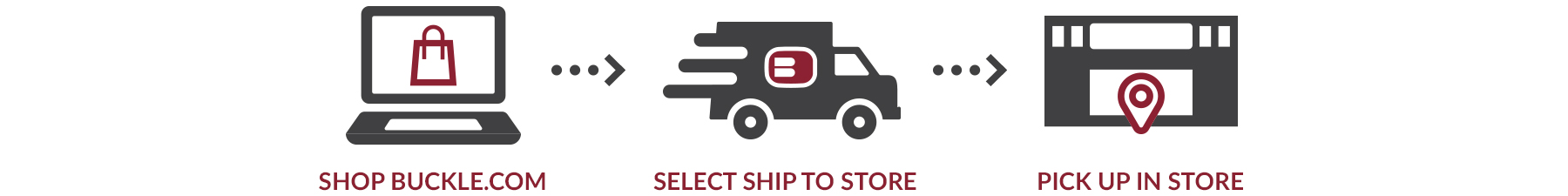 Ship to Store Icon Banner