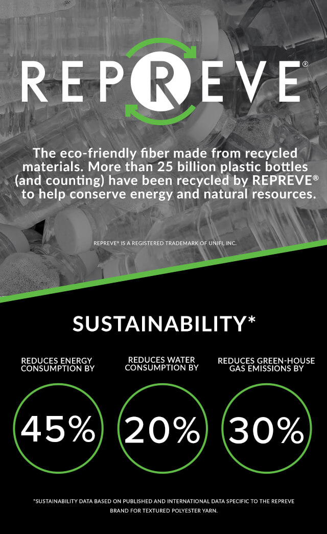 The eco-friendly fiber made from recycled materials. More than 25 billion plastic bottles (and counting) have been recycled by REPREVE to help conserve energy and natural resources.